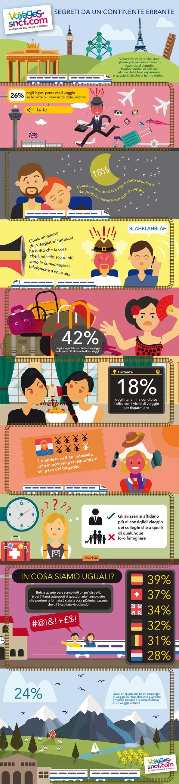 sncf-infografica_ita